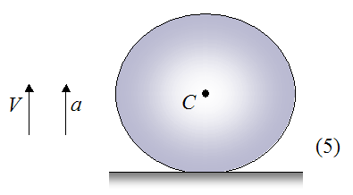 stage 5 of bouncing ball falling vertically downward under influence of gravity