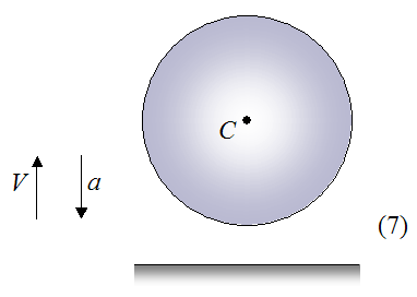 stage 7 of bouncing ball falling vertically downward under influence of gravity