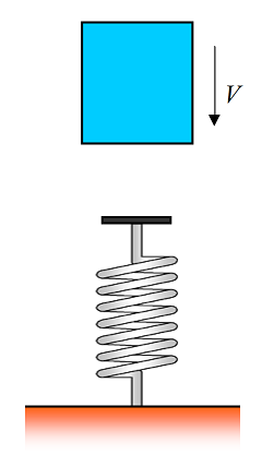 energy problems figure 3