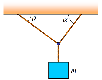 force problems figure 2