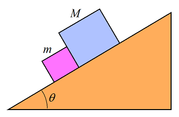 force problems figure 8