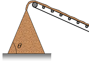 friction problems figure 2
