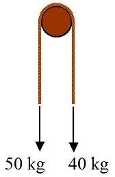 friction problems figure 6