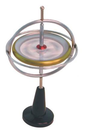 gyroscope picture amazon
