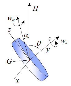 gyroscope wheel spinning in space 2