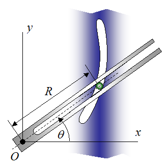 Kinematics problem for rotating slotted link in polar coordinates