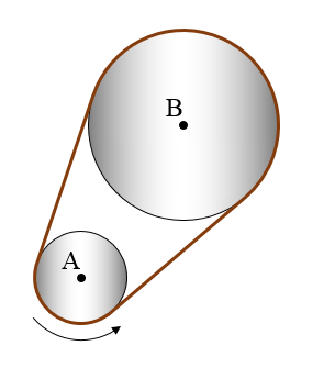 kinetic energy problem figure 1