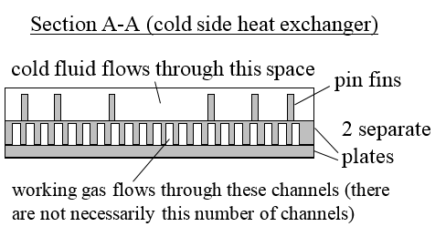 low temperature stirling engine cold exchanger