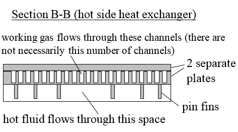 low temperature stirling engine hot exchanger