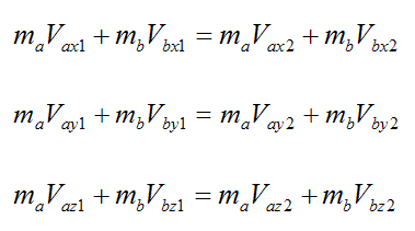 equations for conservation of linear momentum in xyz