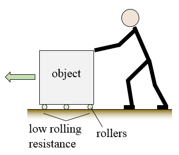 how to move heavy objects with rollers