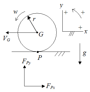 free body diagram of billiard ball 2