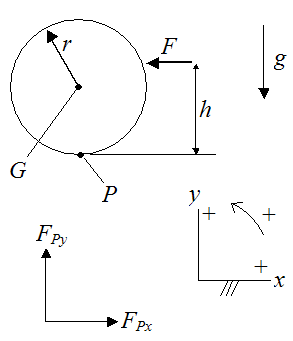 free body diagram of billiard ball and cue