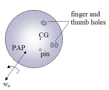 PAP and CG on a bowling ball