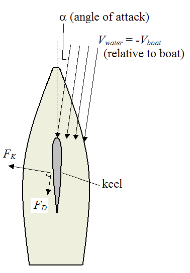 schematic of sailboat 2
