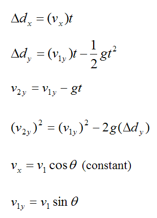 projectile motion equations of a particle