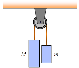 pulley problems figure 2