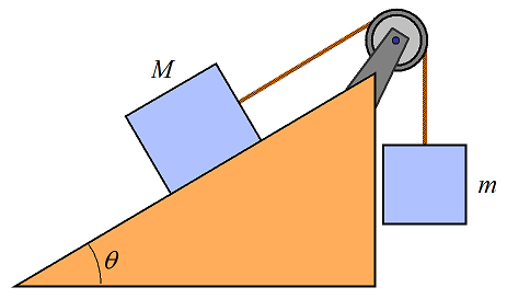 pulley problems figure 4