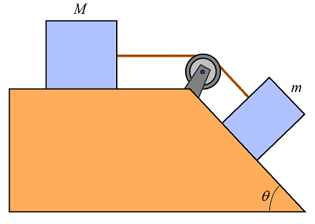 pulley problems figure 5