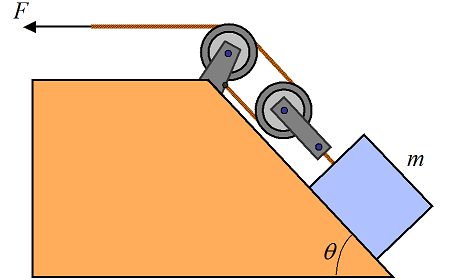 pulley problems figure 7