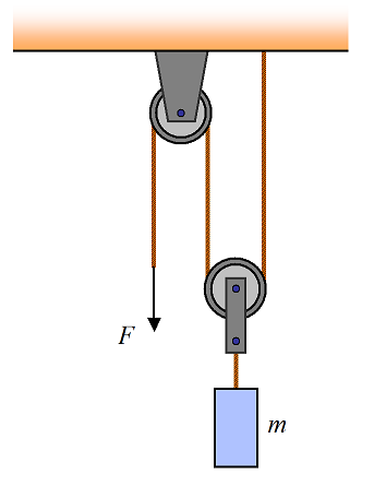 pulley problems figure 8