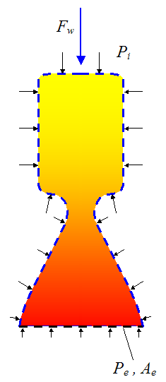schematic for isolated rocket propellant plus exhaust
