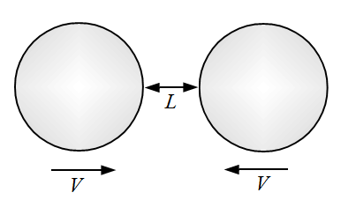 spheres approaching